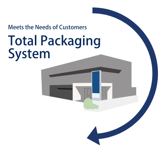 Total Packaging System